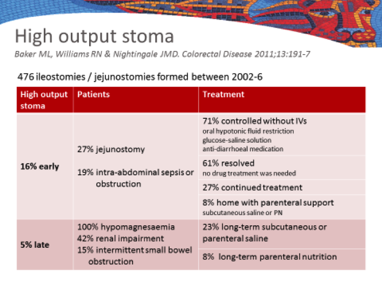 High output stoma information sheet